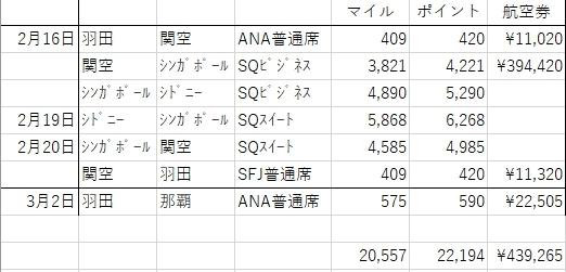 f:id:tomoko-air-tokyo:20190405091909j:plain