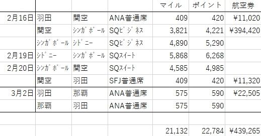 f:id:tomoko-air-tokyo:20190405162002j:plain