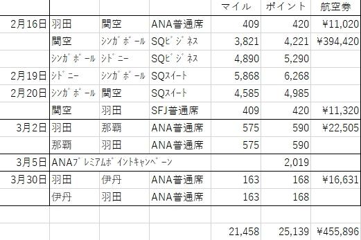 f:id:tomoko-air-tokyo:20190417085755j:plain