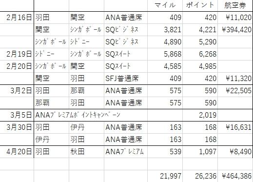 f:id:tomoko-air-tokyo:20190422101656j:plain