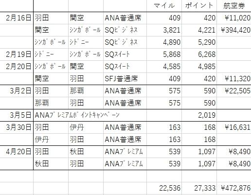f:id:tomoko-air-tokyo:20190507100334j:plain
