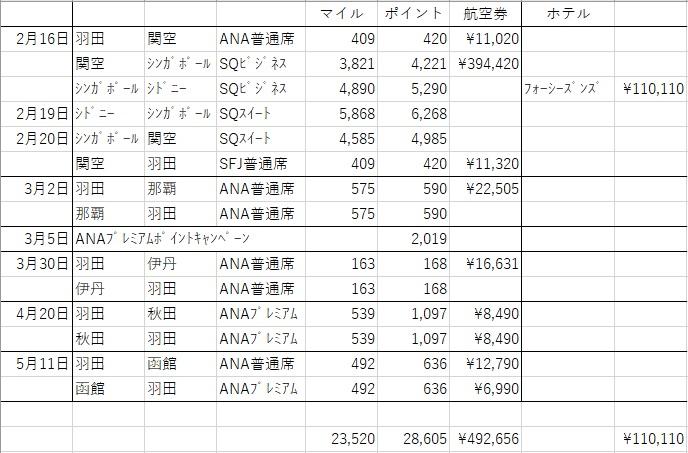 f:id:tomoko-air-tokyo:20190515095624j:plain