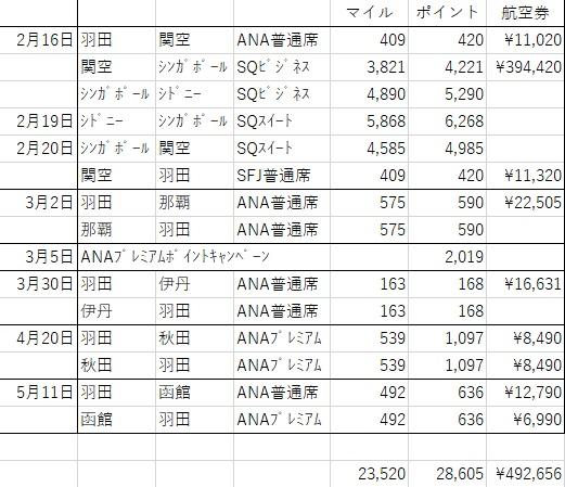 f:id:tomoko-air-tokyo:20190520095455j:plain