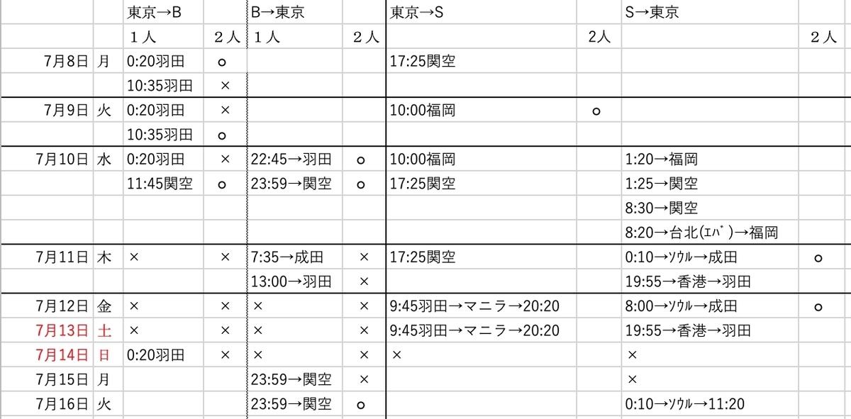 f:id:tomoko-air-tokyo:20190529085129j:plain