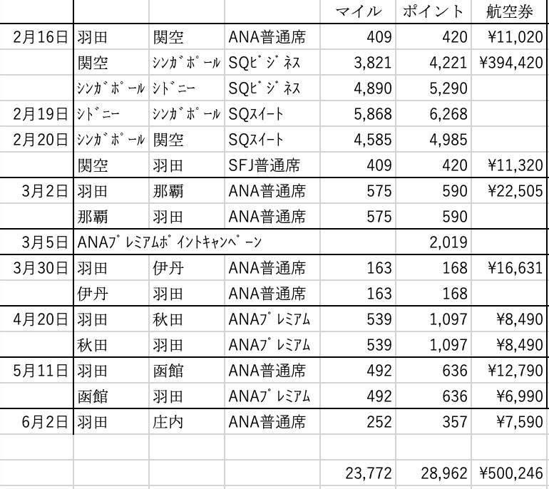 f:id:tomoko-air-tokyo:20190603095647j:plain