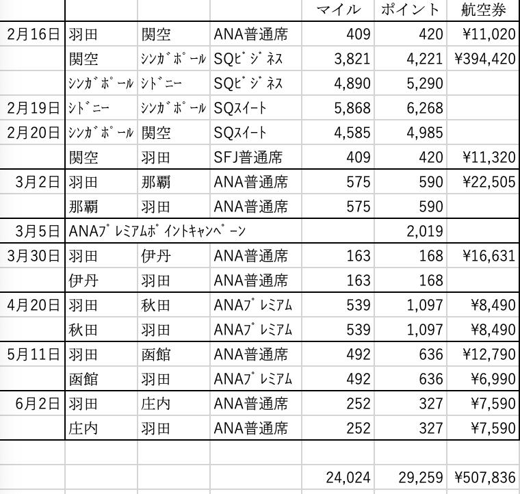 f:id:tomoko-air-tokyo:20190606093522j:plain