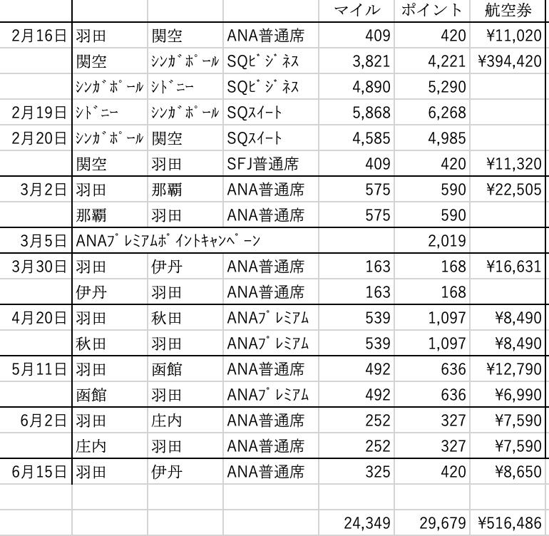 f:id:tomoko-air-tokyo:20190617093142j:plain