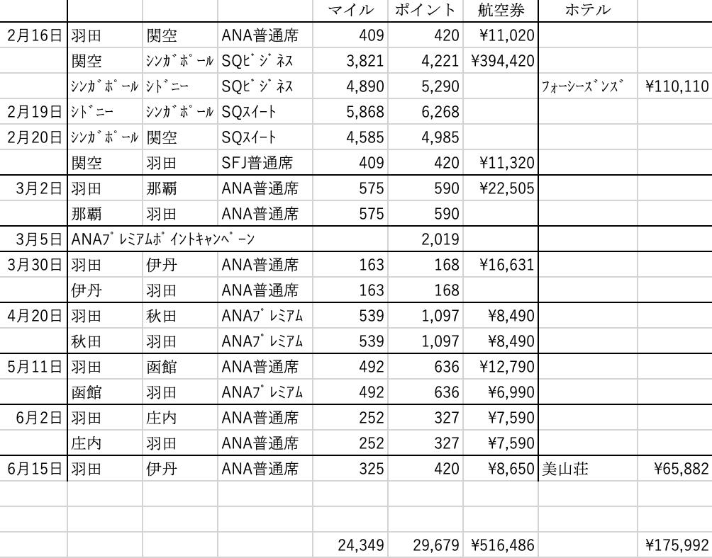 f:id:tomoko-air-tokyo:20190617211252j:plain