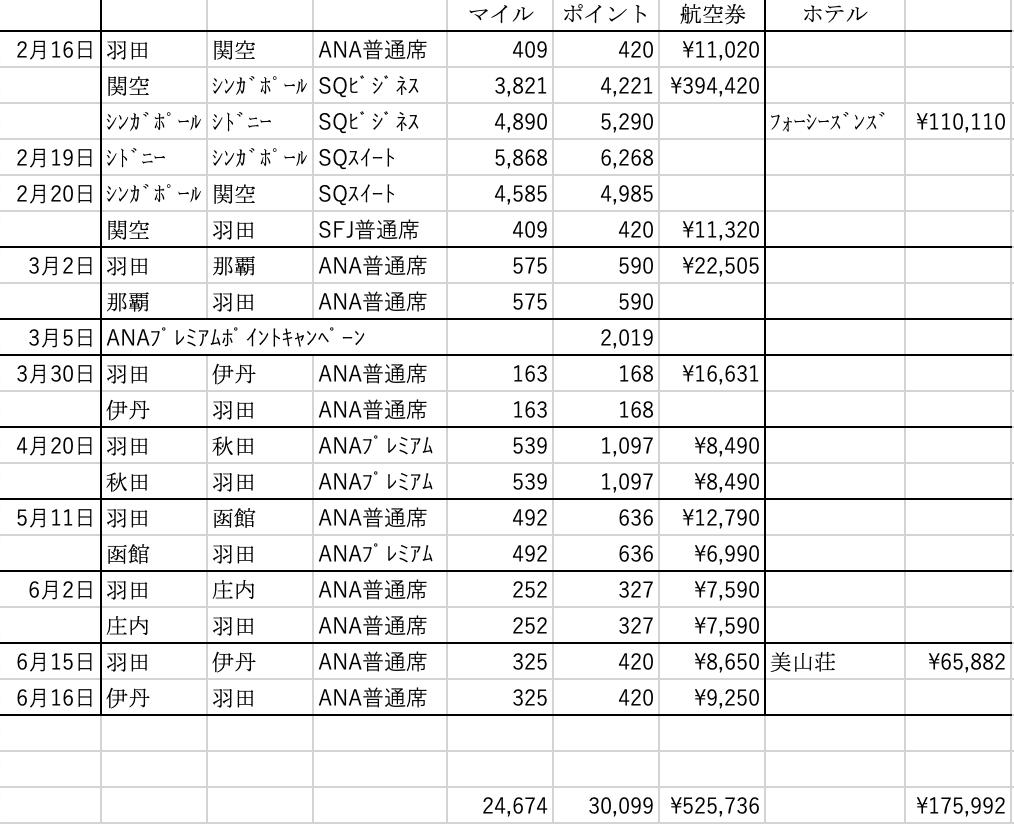 f:id:tomoko-air-tokyo:20190626094332j:plain