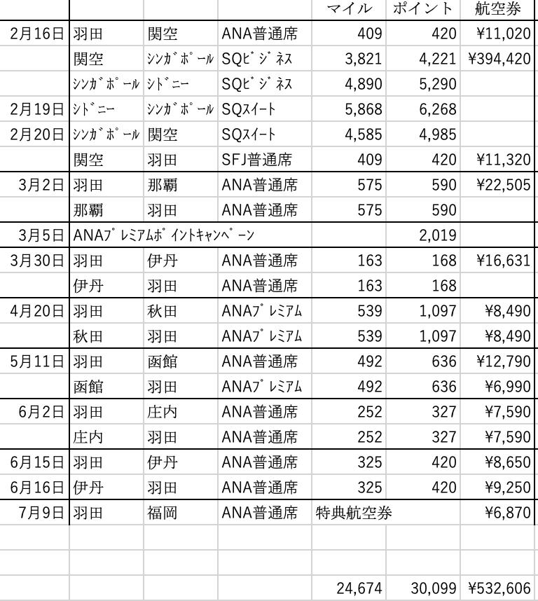 f:id:tomoko-air-tokyo:20190714141104j:plain