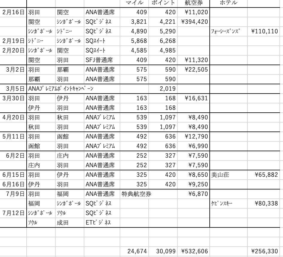 f:id:tomoko-air-tokyo:20190723113722j:plain