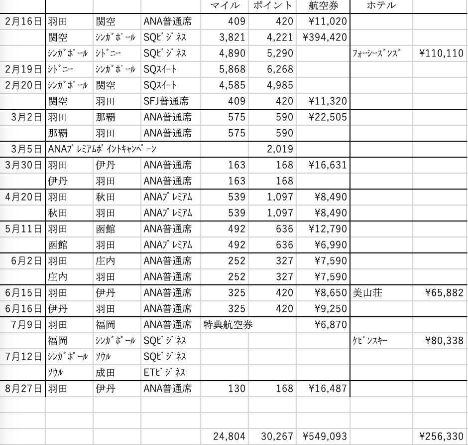 f:id:tomoko-air-tokyo:20190829100851j:plain