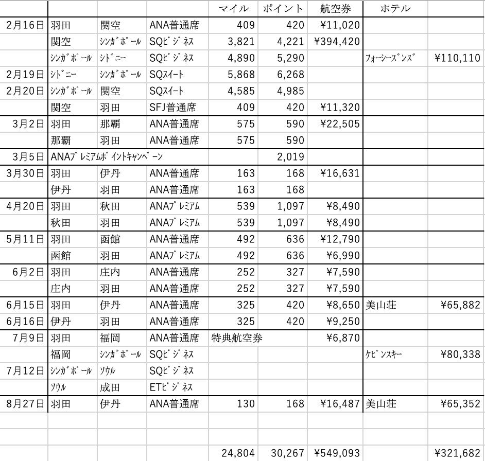 f:id:tomoko-air-tokyo:20190831002400j:plain