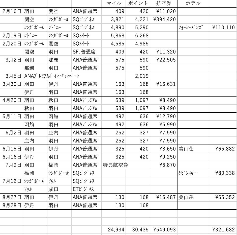f:id:tomoko-air-tokyo:20190903154254j:plain