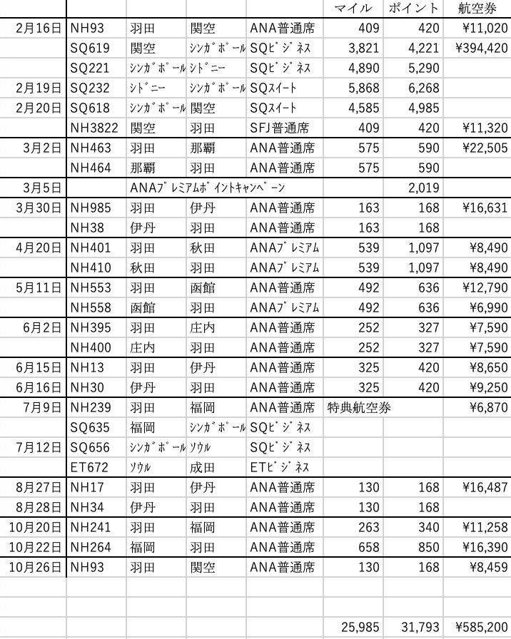 f:id:tomoko-air-tokyo:20191027100105j:plain