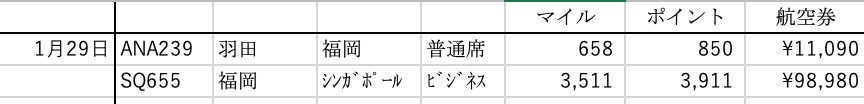 f:id:tomoko-air-tokyo:20200203142248p:plain