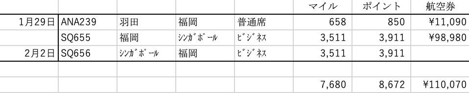 f:id:tomoko-air-tokyo:20200212112350p:plain