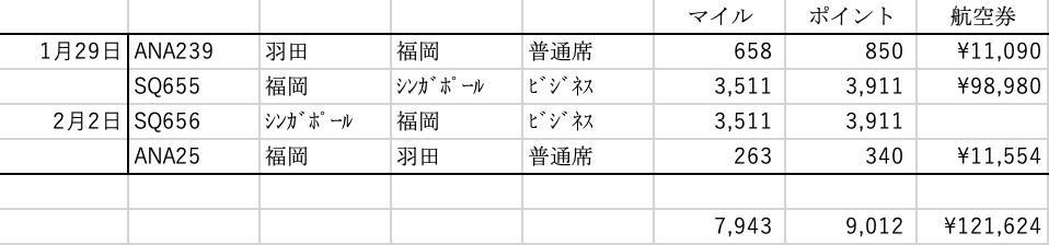f:id:tomoko-air-tokyo:20200212112430p:plain