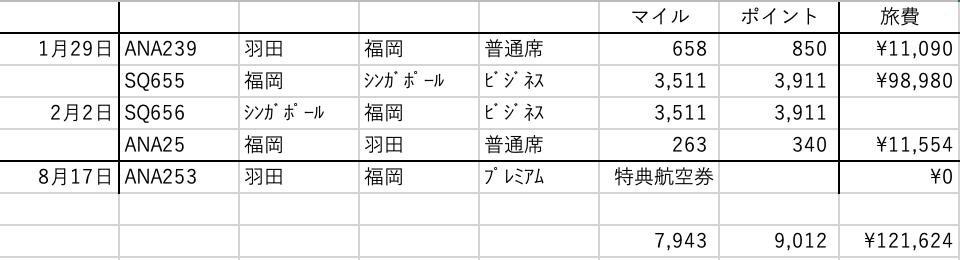 f:id:tomoko-air-tokyo:20200829210156p:plain