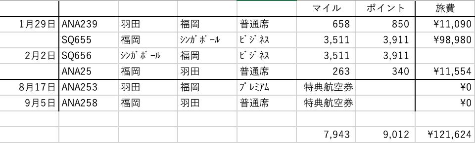 f:id:tomoko-air-tokyo:20201012152608p:plain