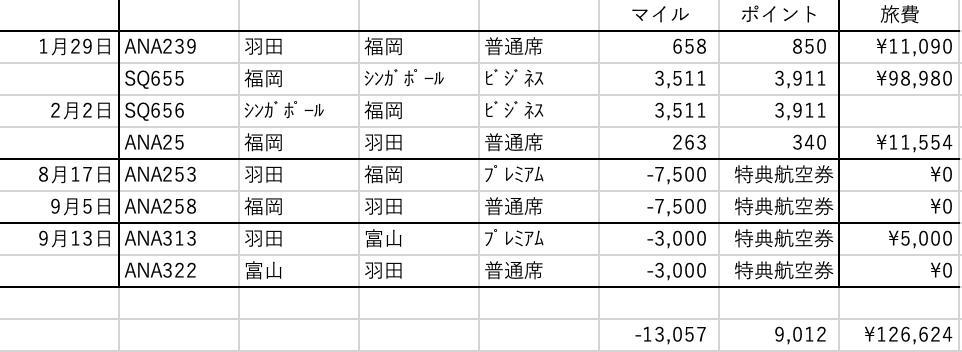 f:id:tomoko-air-tokyo:20201012160845p:plain