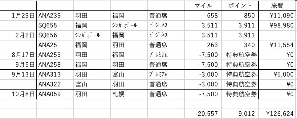 f:id:tomoko-air-tokyo:20201012160928p:plain