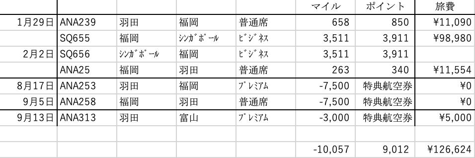 f:id:tomoko-air-tokyo:20201018214109p:plain
