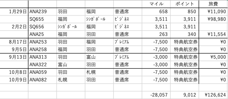 f:id:tomoko-air-tokyo:20201210101356p:plain