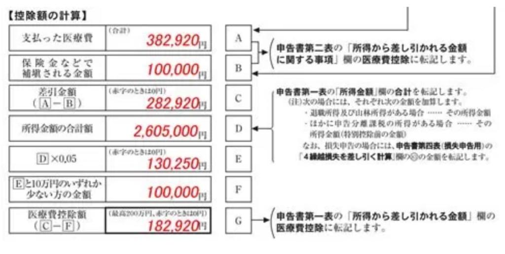 f:id:tomoko196609:20180318035450p:plain
