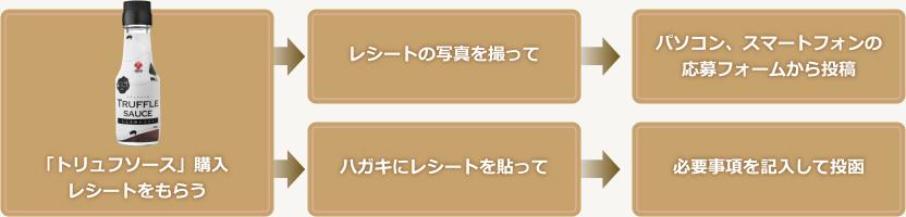f:id:tomoko_suegami:20170419133116j:plain