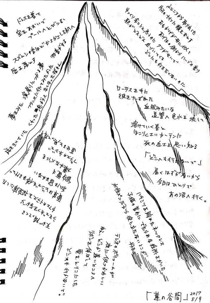 f:id:tomokusa_mei:20170926191827j:plain