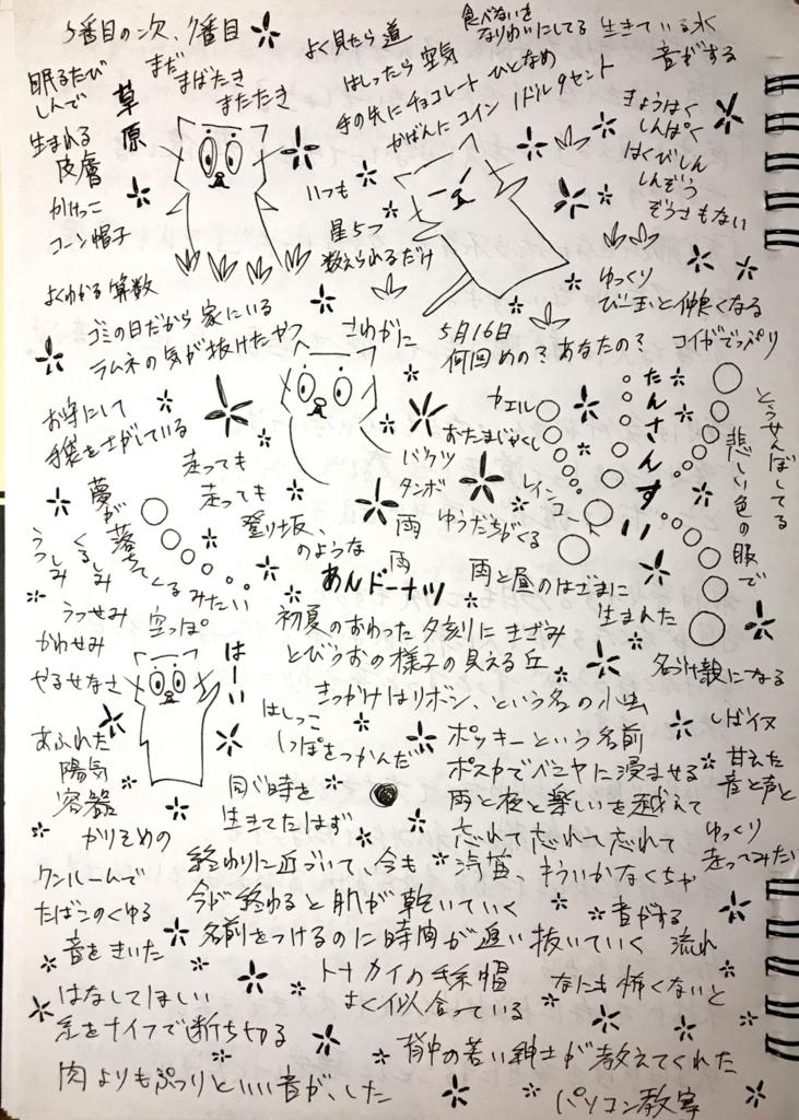 f:id:tomokusa_mei:20170926192703j:plain