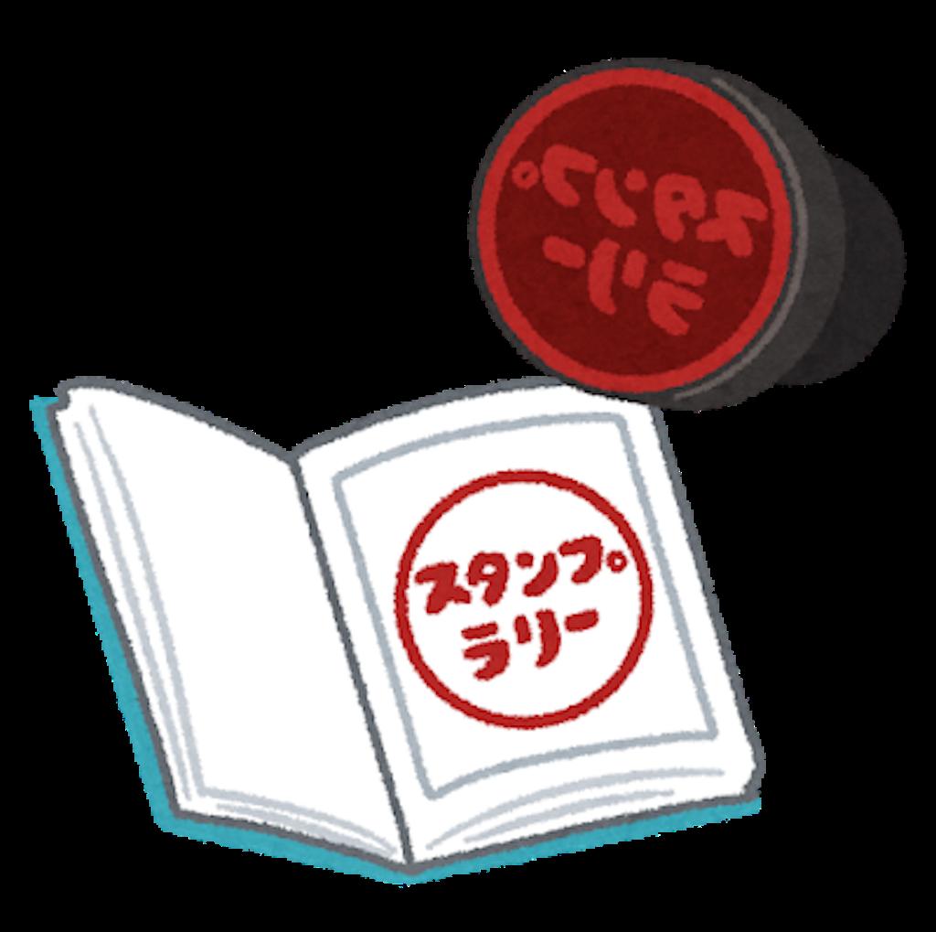 f:id:tomokusa_mei:20190515032646p:image