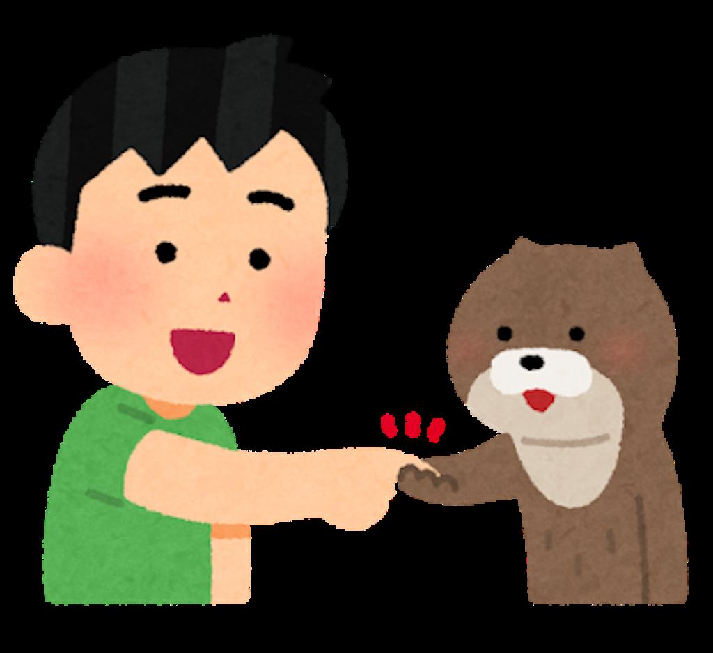 f:id:tomokusa_mei:20190629191946p:image