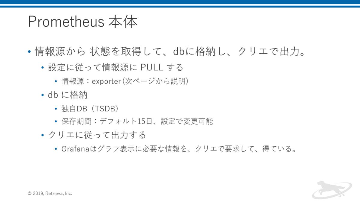 f:id:tomomi-takada:20191223190426p:plain