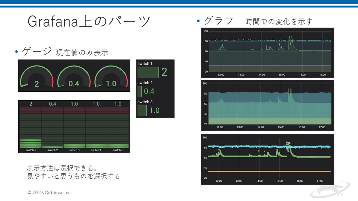 f:id:tomomi-takada:20191223190458p:plain