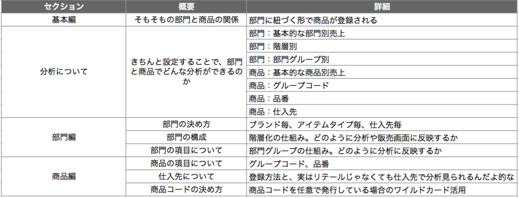 f:id:tomomikawakami:20180202164142p:plain