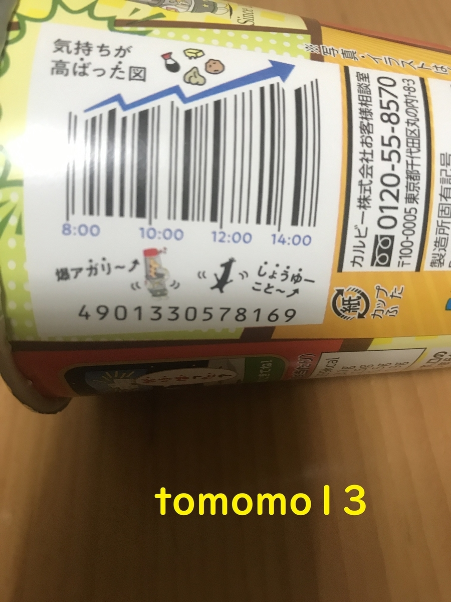 f:id:tomomo13:20210607052316j:plain