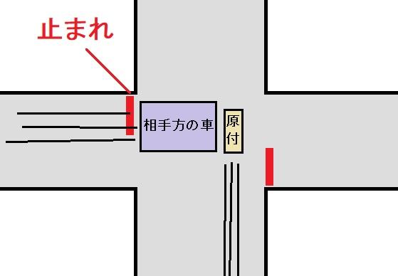 信号の無い交差点