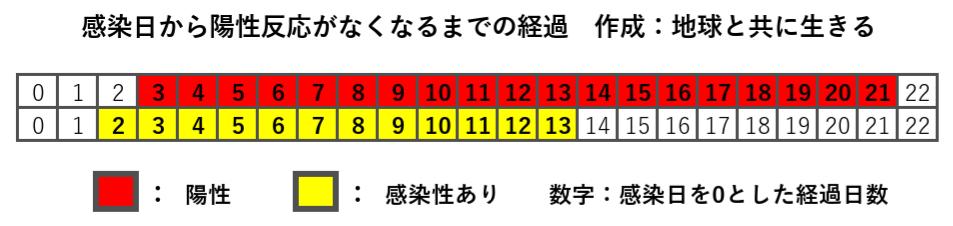 f:id:tomopin39:20210504214546p:plain