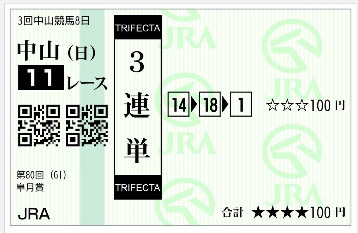 f:id:tomopito:20200419142810j:plain
