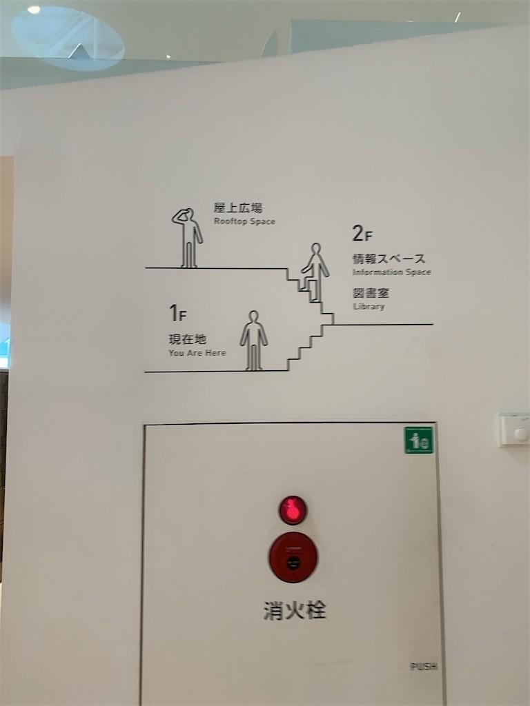 f:id:tomosaku:20191231094043j:image
