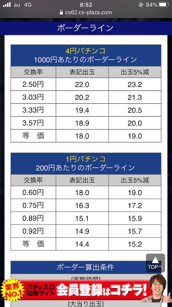 f:id:tomosuro0316:20200912085235p:image