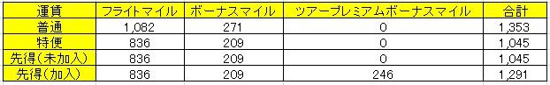 f:id:tomotabitrip:20200108222800j:plain