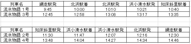 f:id:tomotabitrip:20200215144103j:plain