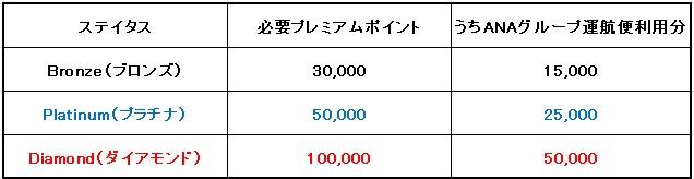 f:id:tomotabitrip:20200322104432j:plain