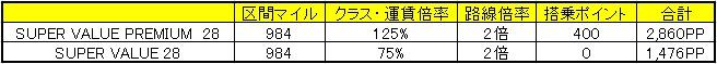 f:id:tomotabitrip:20200322154855j:plain