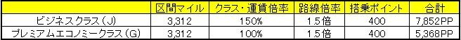 f:id:tomotabitrip:20200322154858j:plain