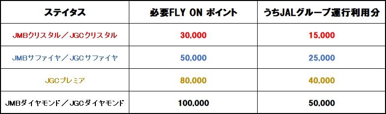 f:id:tomotabitrip:20200328234641j:plain