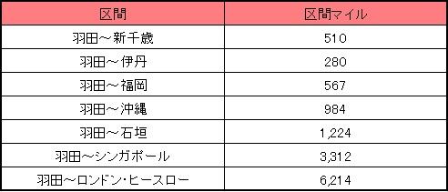 f:id:tomotabitrip:20200329103756j:plain